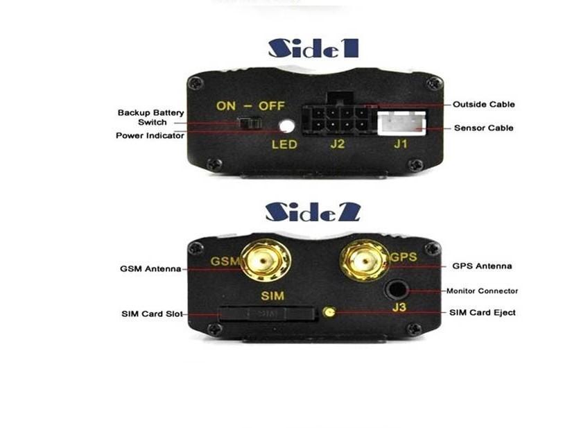 GPS Trakcing TK103B
