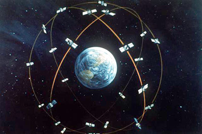 GPS-constellation