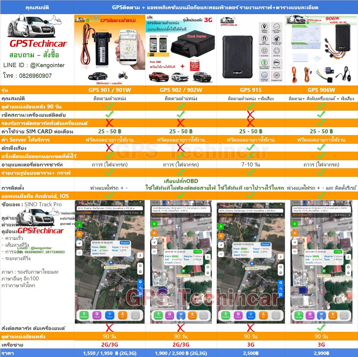 3G-เทียบเสปกGPSติดตามรถ-SINO-GPS-Techincar-THailand