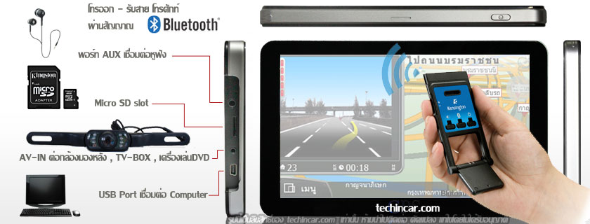 GPS ราคาถูก navigator