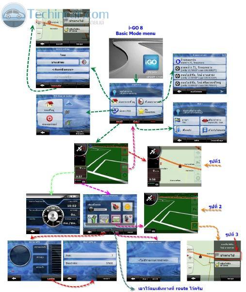 IGO8 thai manual 001